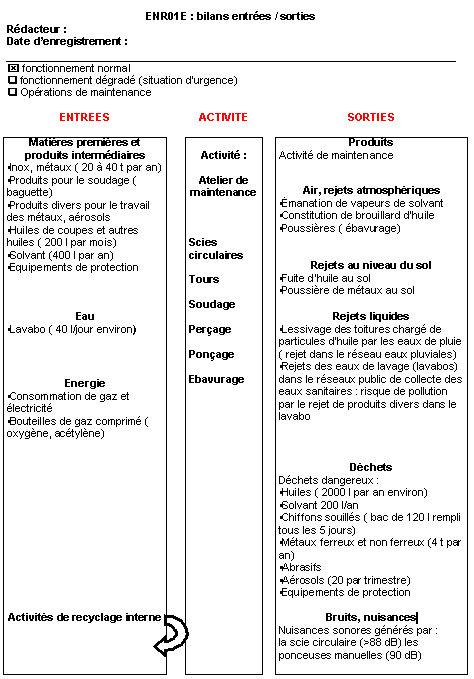 AQSE Lettre d'information qualité environnement sécurité ...